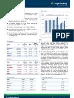 Derivatives Report, 05 April 2013