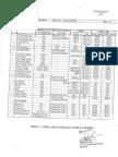 Plant Utilities Labelling