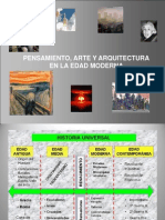 Pensamiento, Arte y Arquitectura de La Edad Moderna