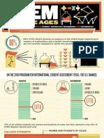 edutopia-stw-mc2stem-infographic