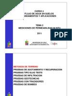 Tema02 Mediciones de Permeabilidad in Situ
