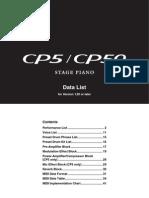 CP 5/CP 50 Datalist