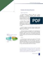 6-Evolucion Sistema Financiero