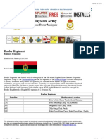 Malaysian Armed Forces Order of Battle Border Regiment.pdf
