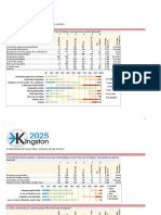 Kingston Survey Results