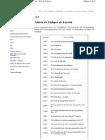 Tabela de Códigos de Receita do RJ