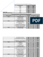 Evaluacion Procesos Mantenimiento Balanceado