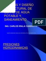 Determinacion de Presiones Hidrodinamicas