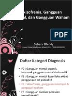 diagnosis F2