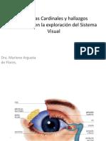 Semiología del Ojo 2012