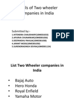 Details of 2 Wheeler Companies in India