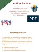 2-CLASIFICACION DE LAS ORGANIZACIONES.ppsx