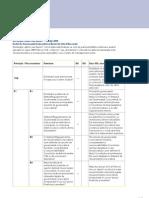 declaratia-aplici-sau-explici2010 petrom.pdf
