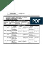 my classroom community - plan sheet yt
