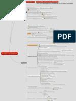 froid154-entrainement_au_depannage_sur_une_chambre_froide_negative_carte_mindmap.pdf