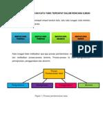Analisis Pembentukan Kata Yang Terdapat Dalam Rencana Ilmiah