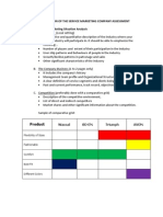 Skeleton of the Service Marketing Company Assessment