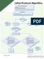 Urinary Retention Protocol Algorithm Letter 061808