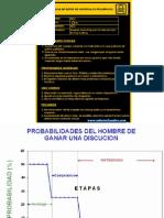 Ficha Tecnica de la Mujer - Solocachondeo.Com