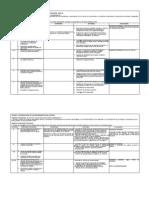Planificacion Educacion Tecnologica Anual Nm1