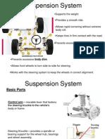 Suspension+System