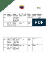 Plan de Evaluacion Ciencias Policiales
