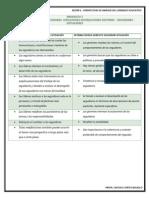 3  CUADRO COMPARATIVO INTERACCIONES LÍDER-SEGUIDOR-SITUACIÓN