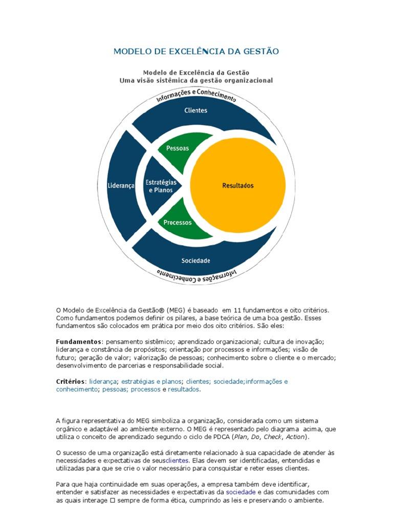 Modelo De Excelencia Em Gestão Innovation Natural