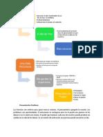 Mapa Mental Pensadores Positivos Capitulo 6