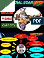 Internal Scan India-PB