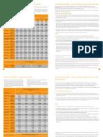 EDF Energy Standard Variable Tariff Prices