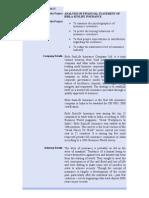 Synopsis Birla Sunlife Insurance