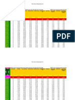ASD 9 Section Properties