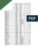 Stock List