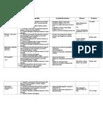 planificarea unitatilor de invatare pe semestrul I