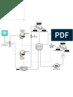 Network Diagram/Flow Chart