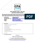 2013.0212 AUD Opinion Chart.pdf