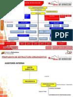 Estructura de La Csdc