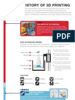 3D Printing Infographic FINAL