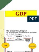 GDP_Final