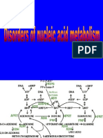 Nucleic Acid Disorders