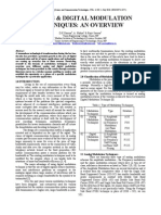 Analog & Digital Modulation