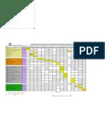 Programación toma de encuesta de caracterización (1)