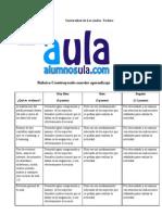 Rúbrica Entorno Virtual de Aprendizaje
