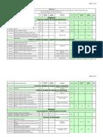 Lei8137-Anexo Xiv- Classificacao Dos Usos Instalados Em Zeis - Atual