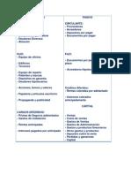 clasificacion de cuentas-cuadro.docx