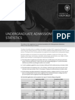 Ug Admission Stats 2008 Grey
