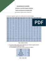 CDC Informe