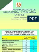 DATOS EPIDEMIOLÓGICOS DE SALUD MENTAL Y PSIQUATRÍA  EN
