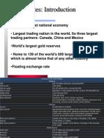 US Monetary System